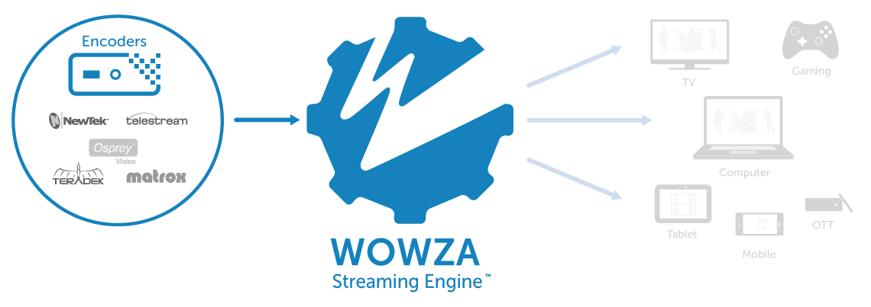 wse-workflow-encoders-1.png